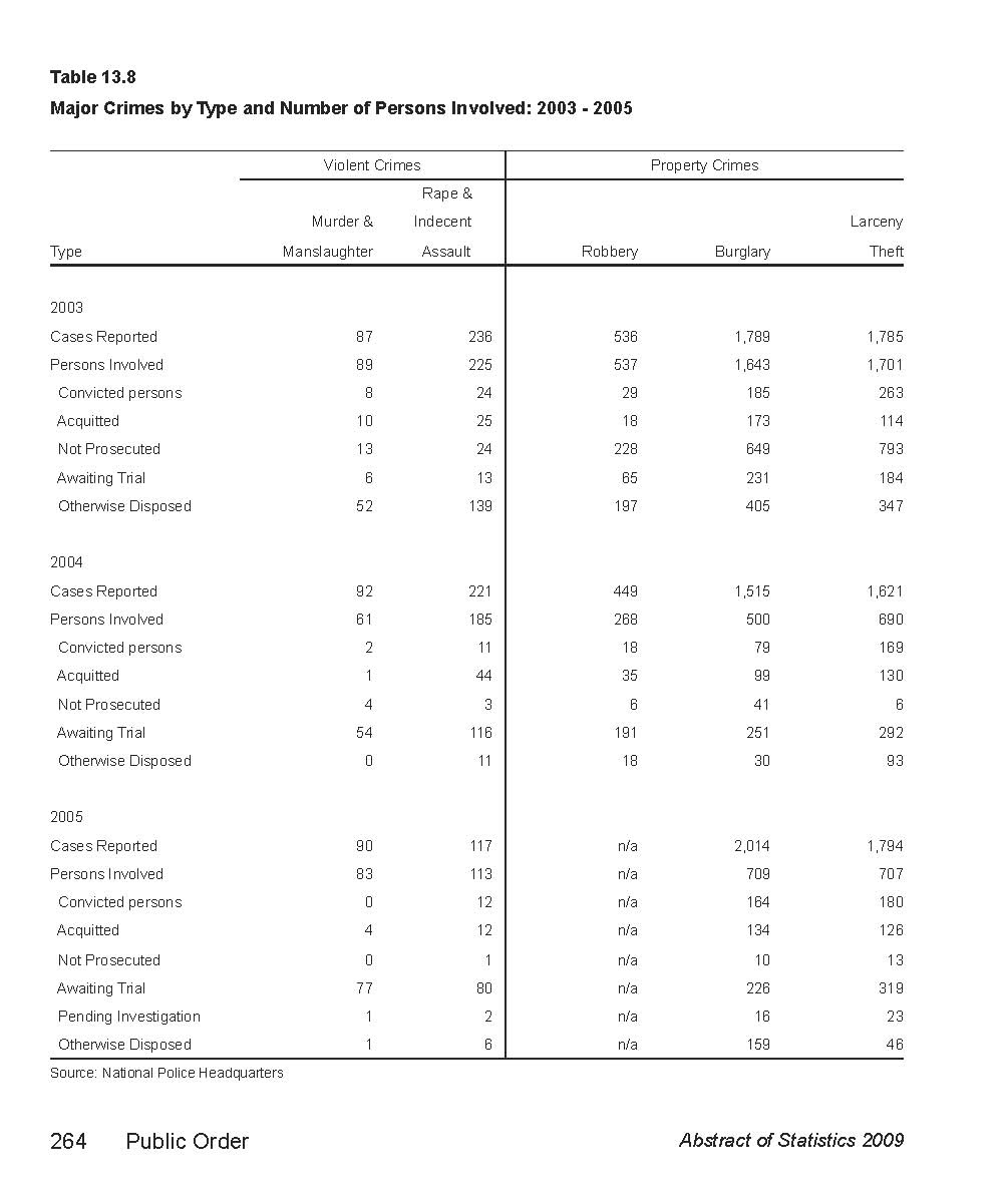 gender equity issues in secondary physical education education essay Physical education are in the top 10 for boys (but not girls) girls' participation in physics is particularly low and is the least popular of the three sciences, accounting for only 13 percent of female a-level entries.